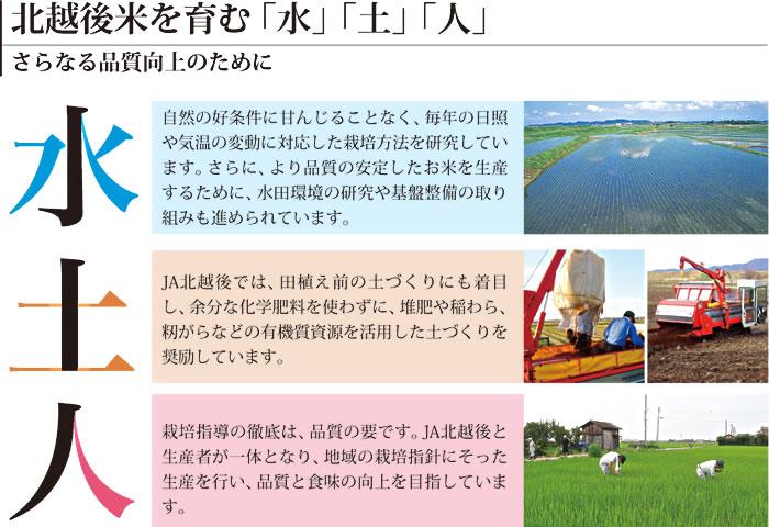 北越後米を育む「水」「土」「人」さらなる品質向上のために